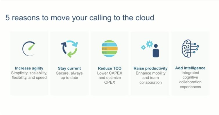 Cisco Cloud Calling & Adoption Services