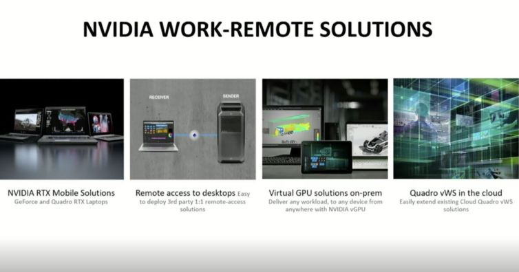 Work Remote with Accelerated Computing