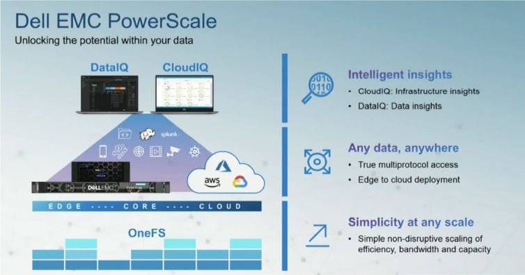 Next-gen Unstructured: Powerscale