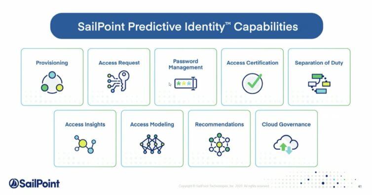 SailPoint's Predictive Identity