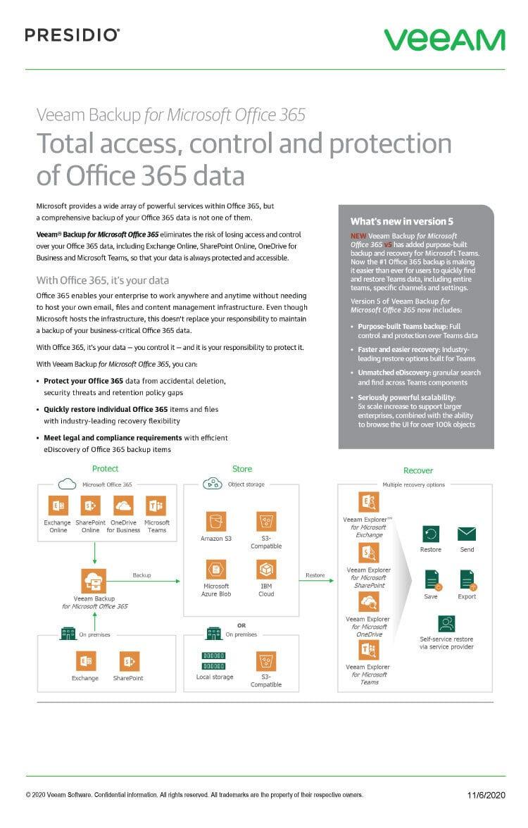 Veeam-Backup-for-MicrosoftOffice-365