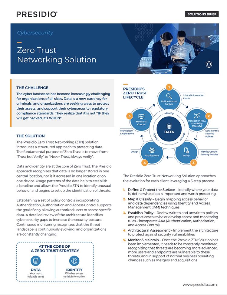 Zero Trust Networking Solution